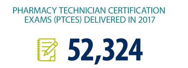 ptcb numbers december certification